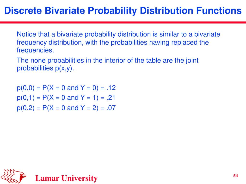 Notice that a bivariate probability distribution is similar to a bivariate frequency distribution, with the probabilities having replaced the frequencies.
