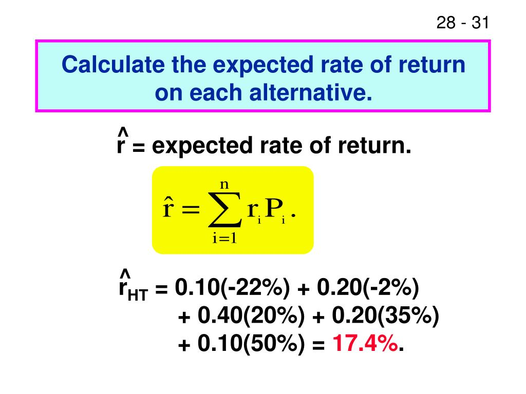 Calculate the expected rate of return on each alternative.
