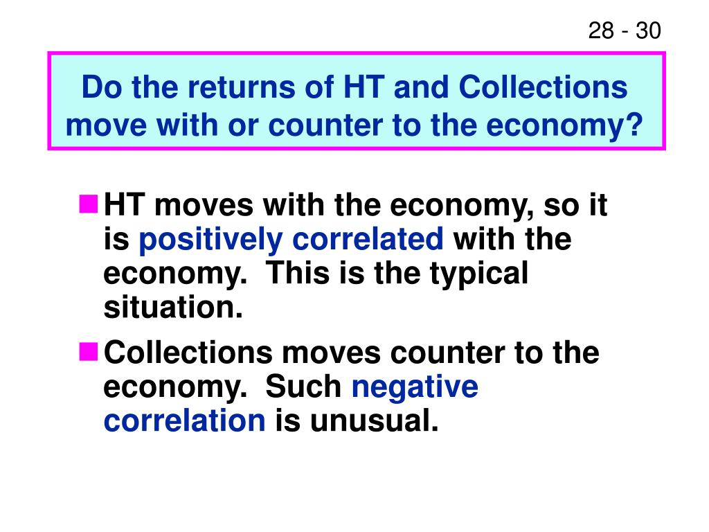 Do the returns of HT and Collections move with or counter to the economy?