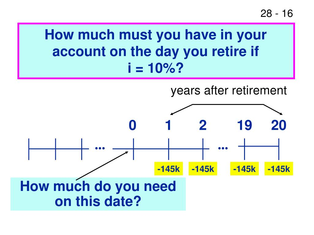 How much must you have in your account on the day you retire if
