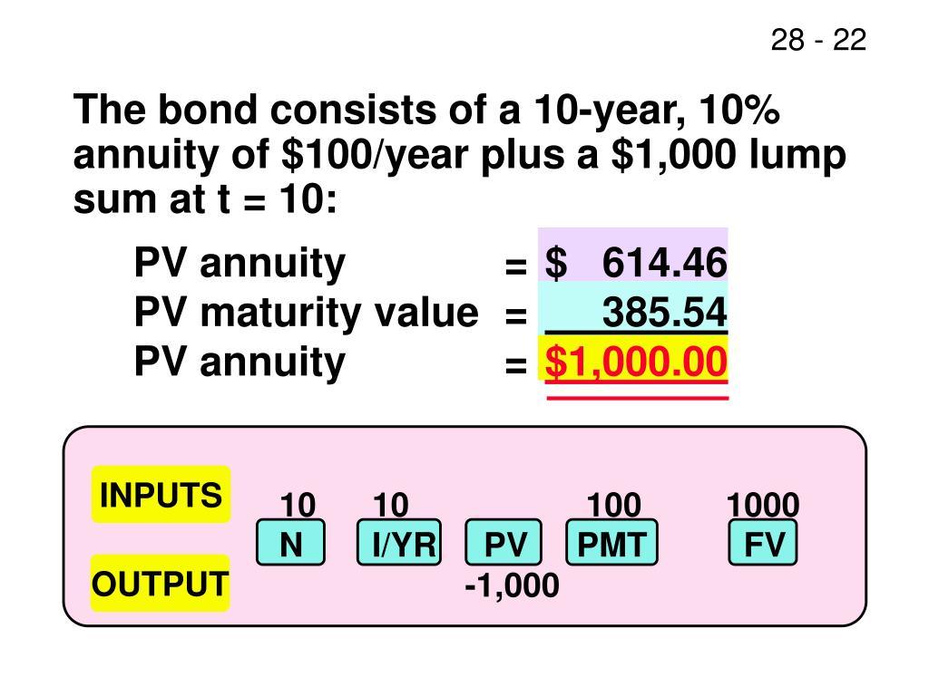 PV annuity