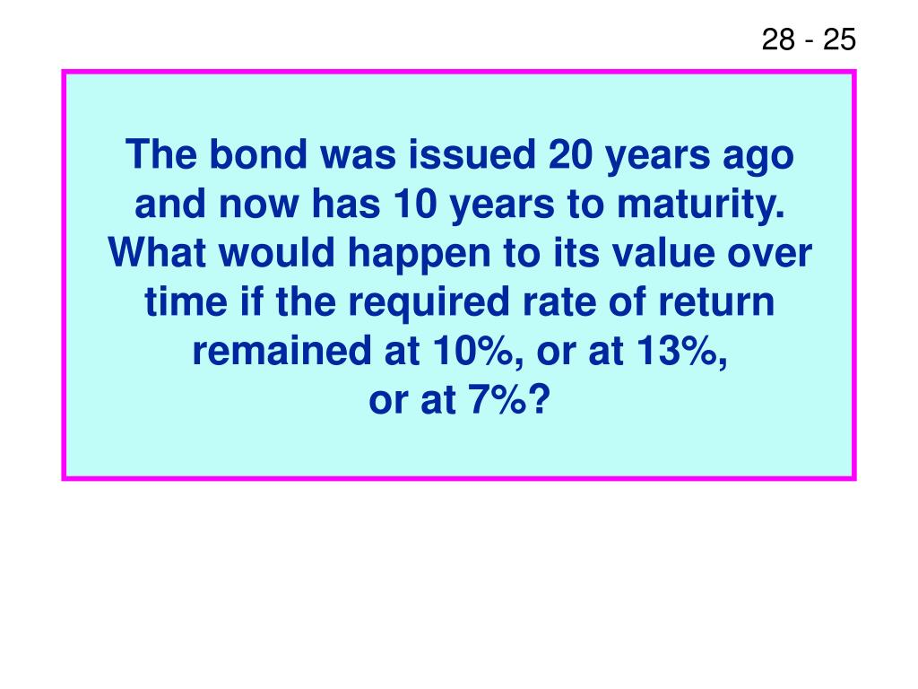 The bond was issued 20 years ago and now has 10 years to maturity.  What would happen to its value over time if the required rate of return remained at 10%, or at 13%,