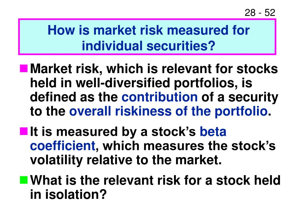 How is market risk measured for individual securities?