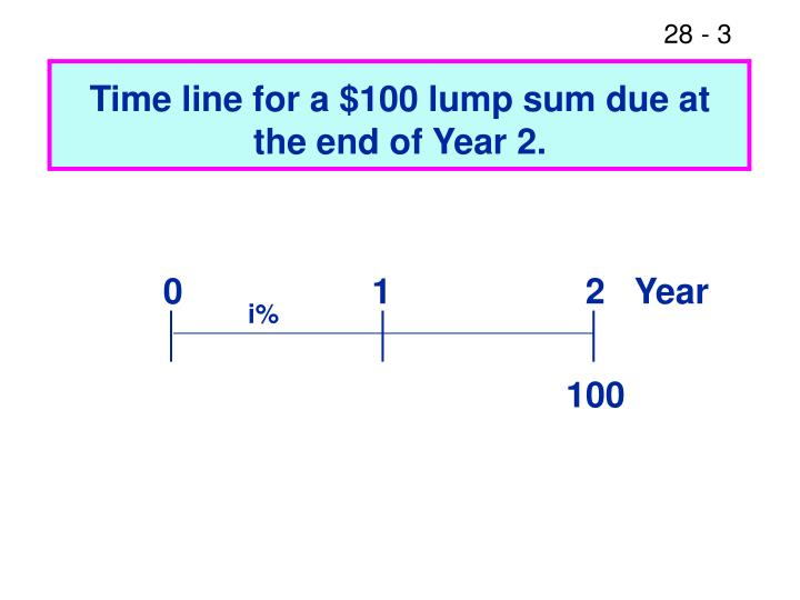 Time line for a 100 lump sum due at the end of year 2