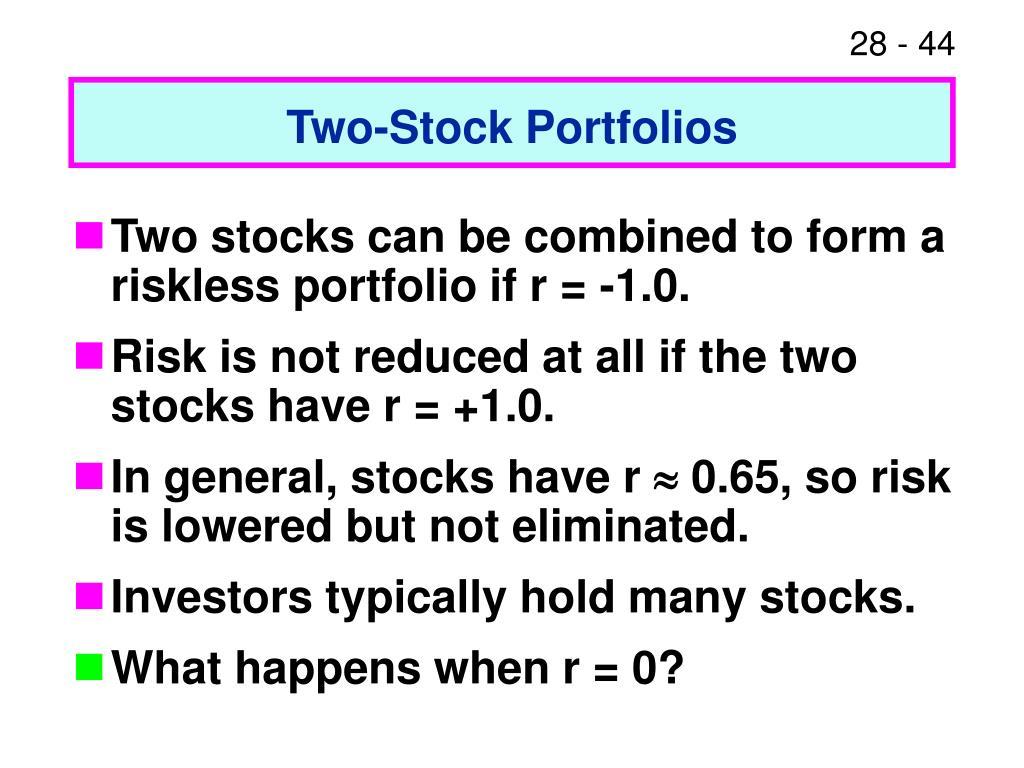 Two-Stock Portfolios