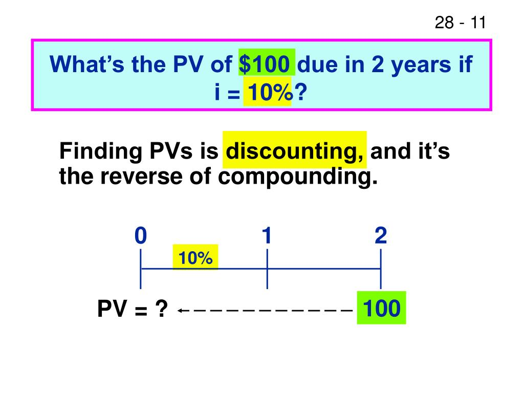 What's the PV of $100 due in 2 years if i = 10%?
