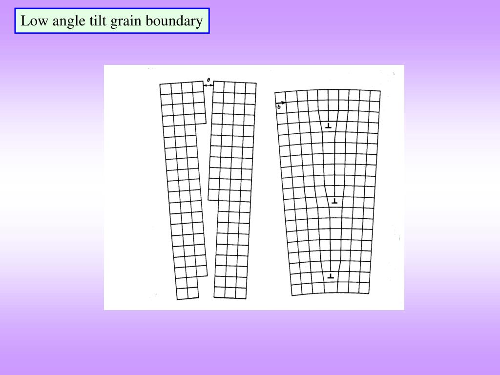 Low angle tilt grain boundary
