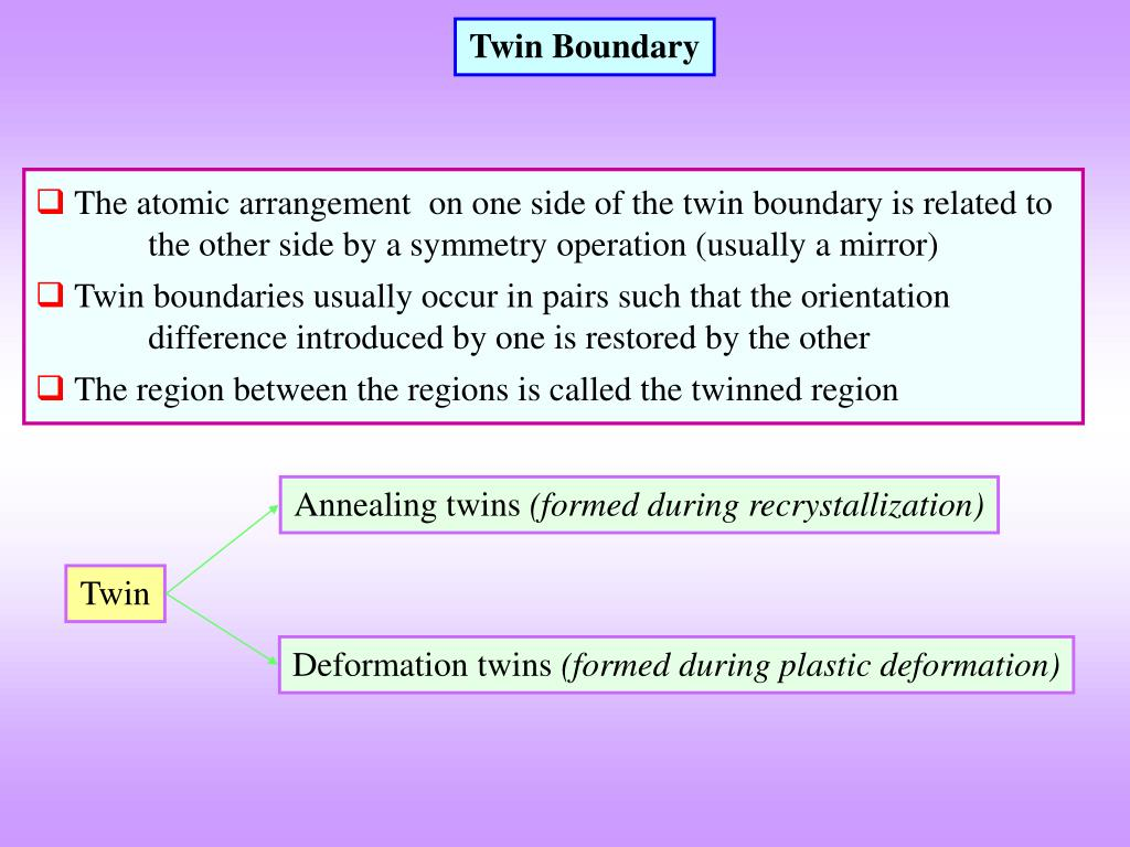Twin Boundary