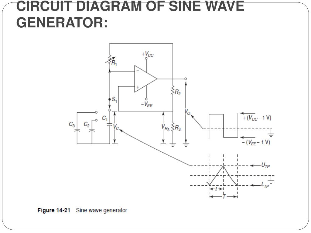 CIRCUIT DIAGRAM OF SINE WAVE GENERATOR: