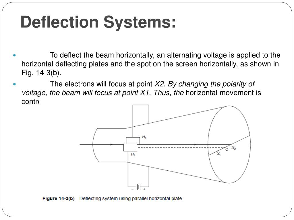 Deflection Systems: