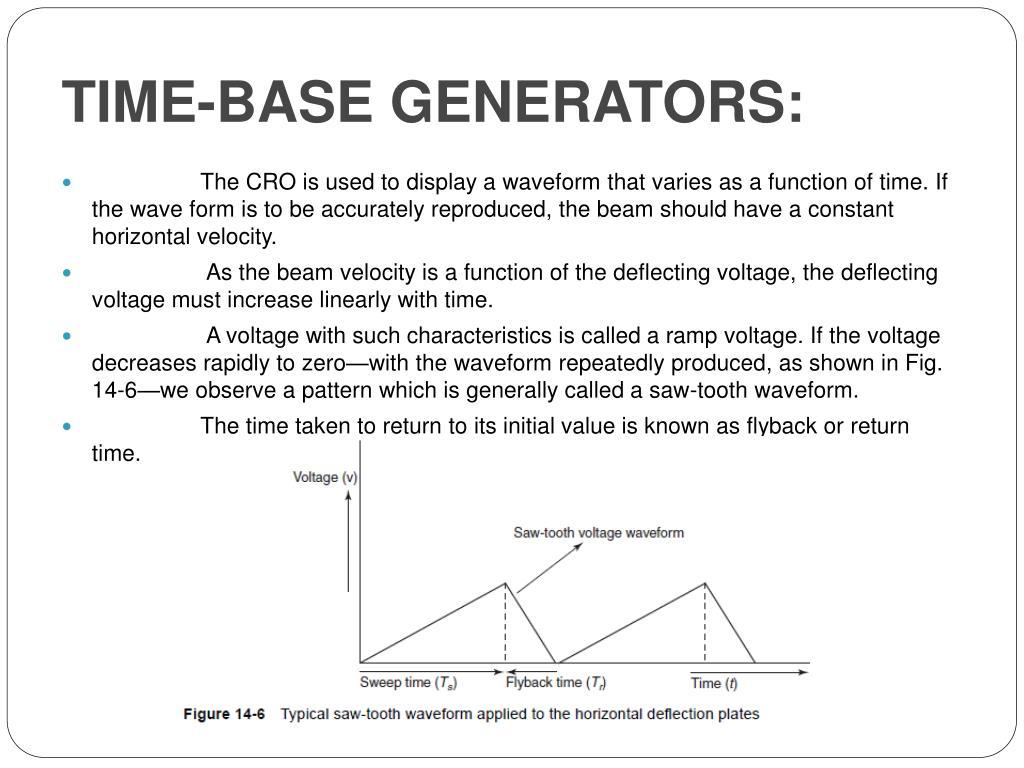 TIME-BASE GENERATORS: