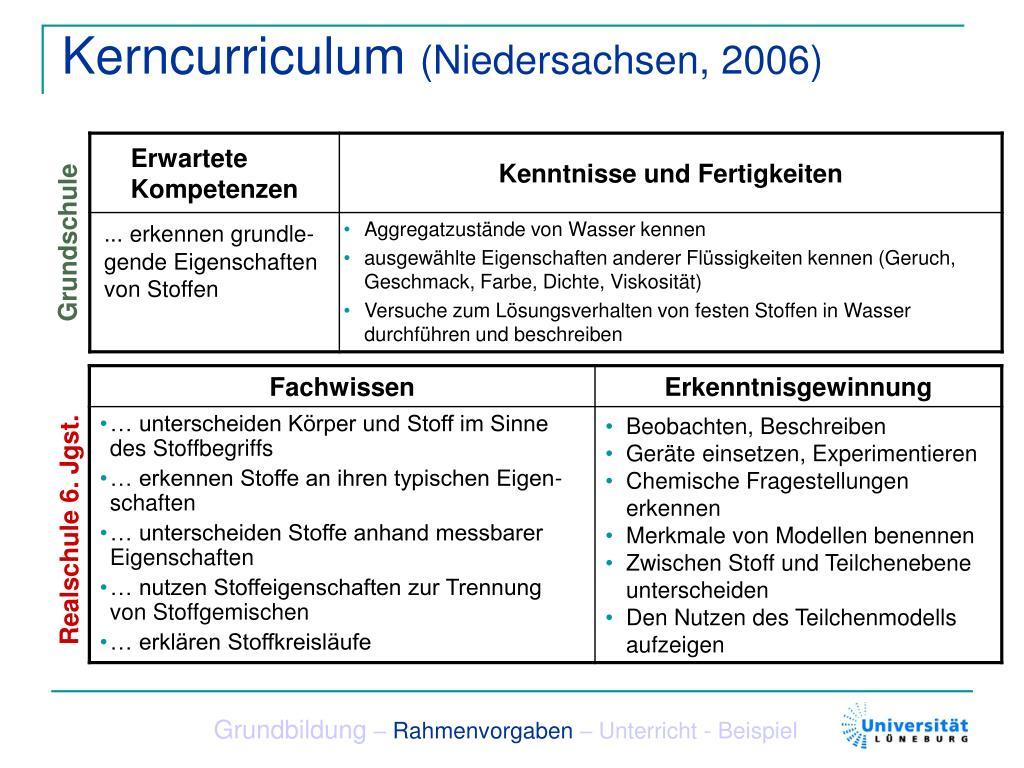Kerncurriculum