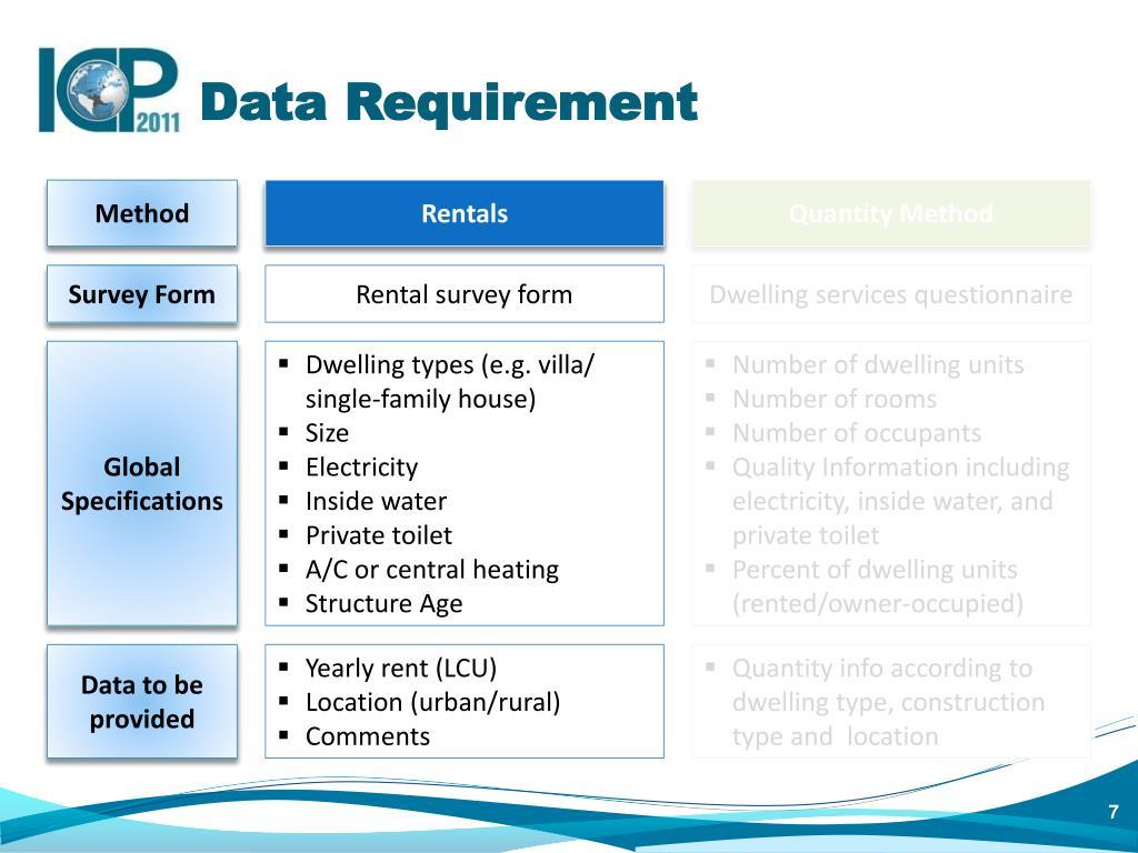Data Requirement