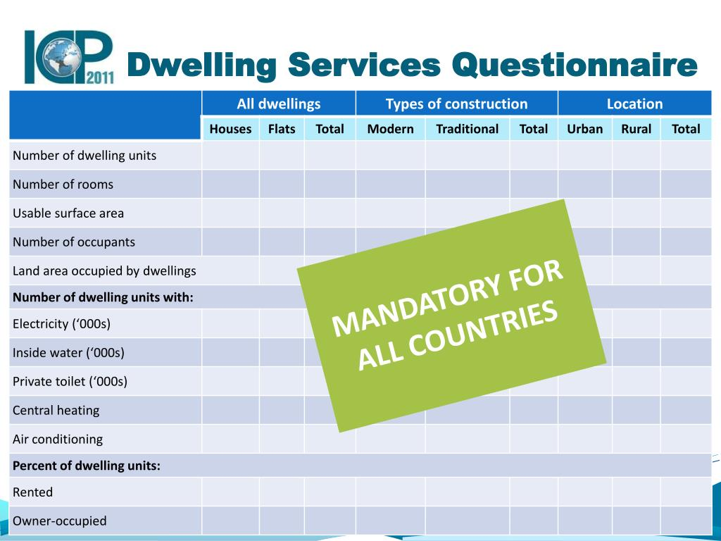 Dwelling Services Questionnaire