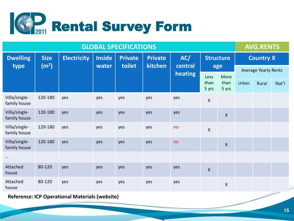 Rental Survey Form