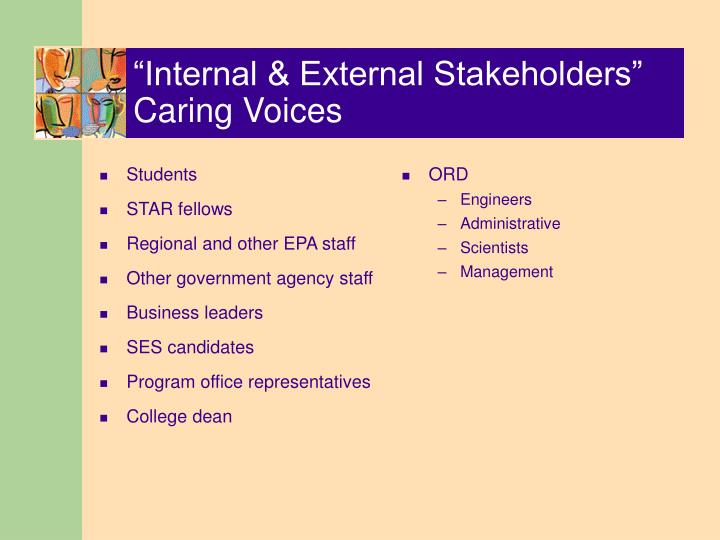 Internal external stakeholders caring voices