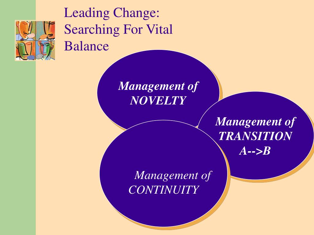Leading Change: