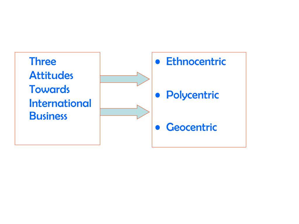 Three Attitudes Towards International Business