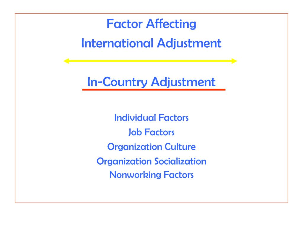 Factor Affecting