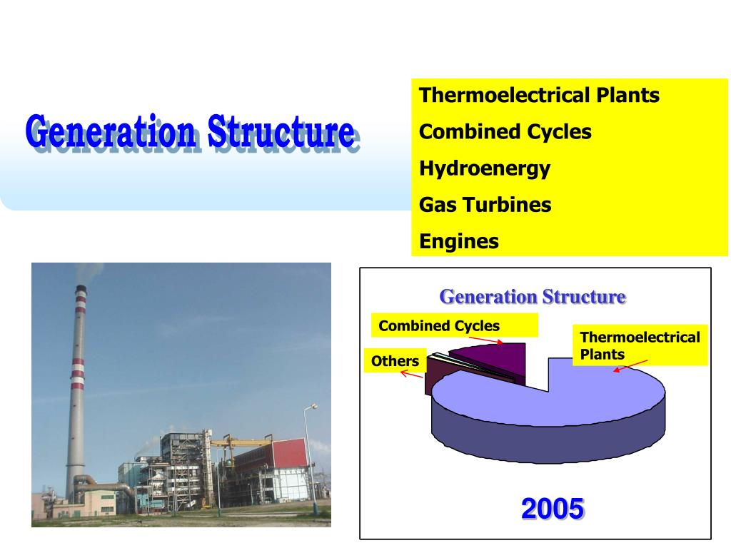 Thermoelectrical Plants