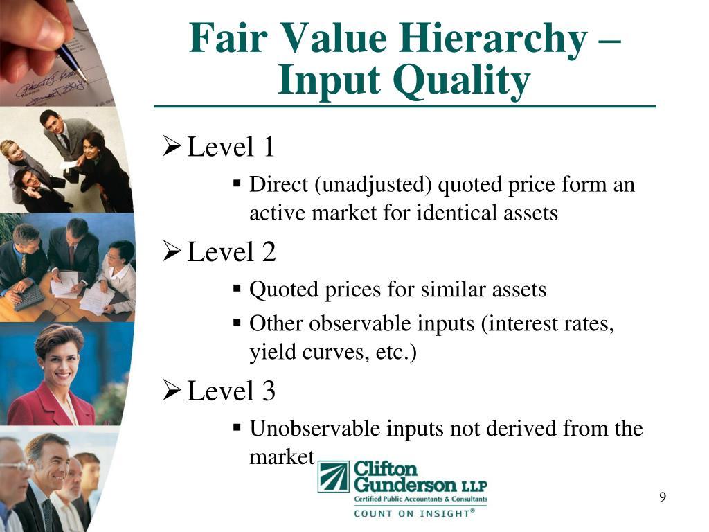 Fair Value Hierarchy – Input Quality