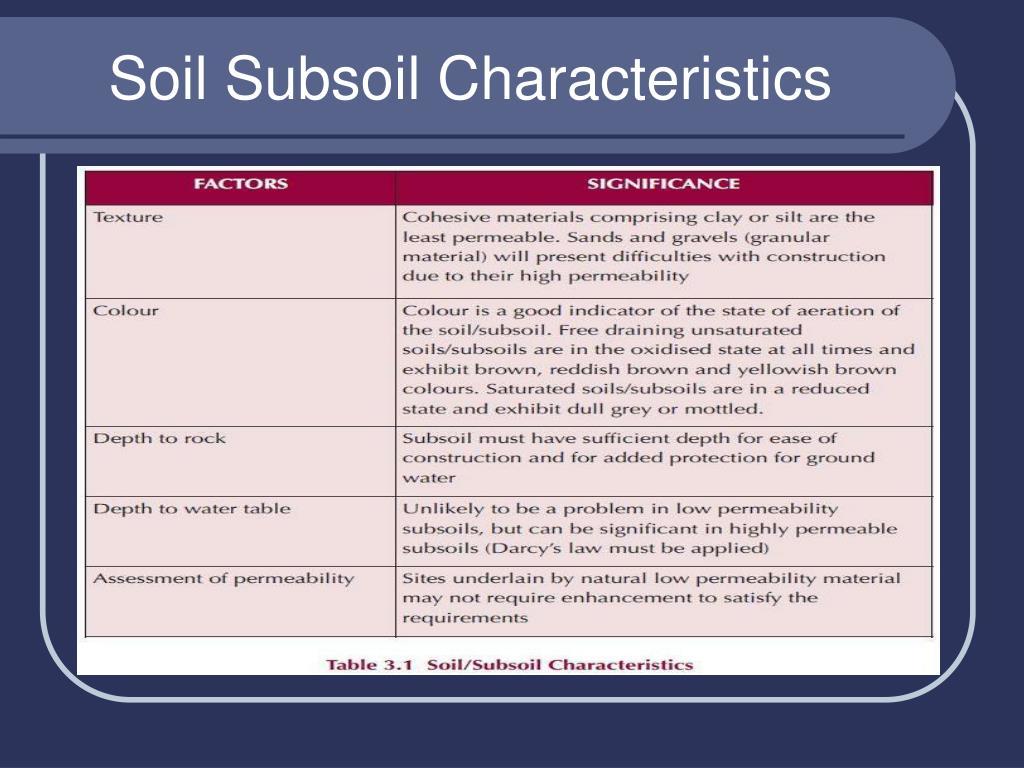 Soil Subsoil Characteristics
