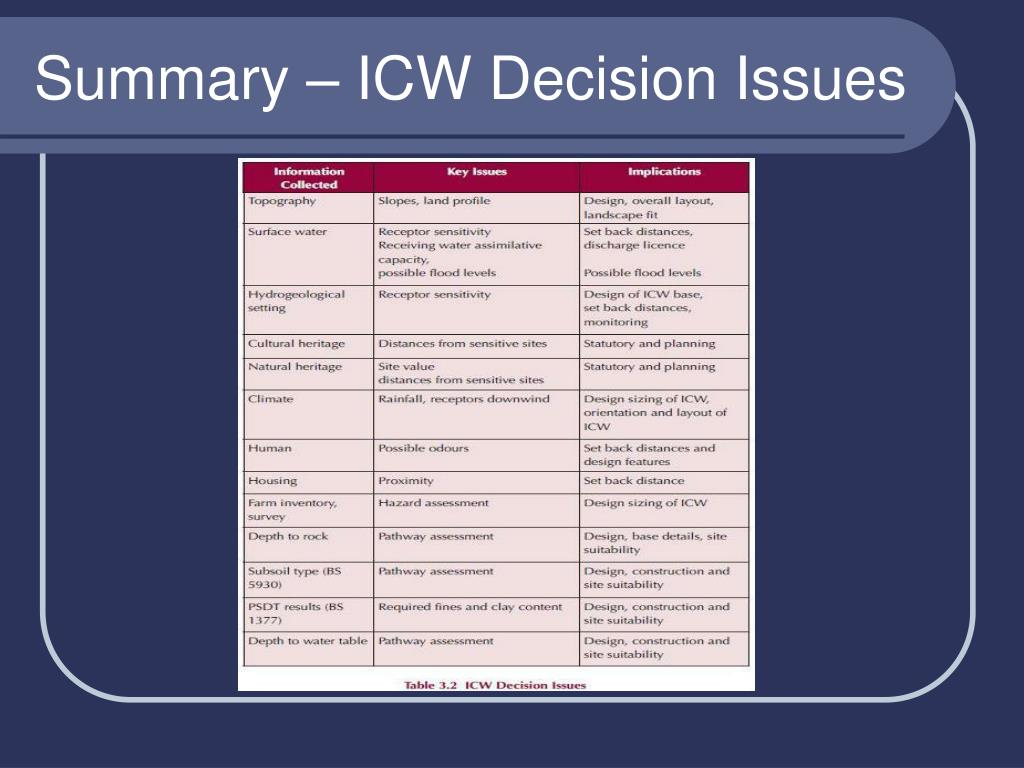Summary – ICW Decision Issues