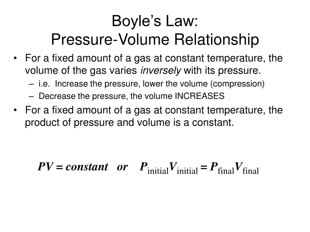 Boyle's Law: