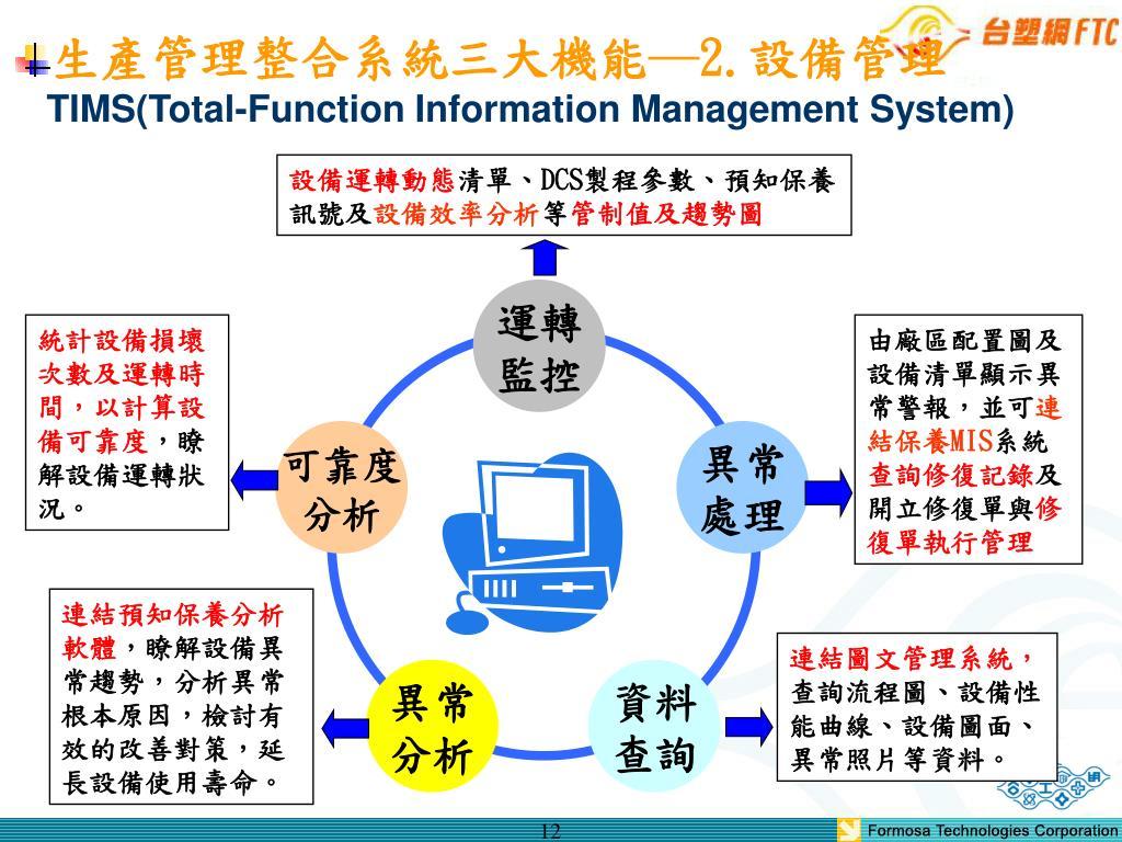 生產管理整合系統三大機能─