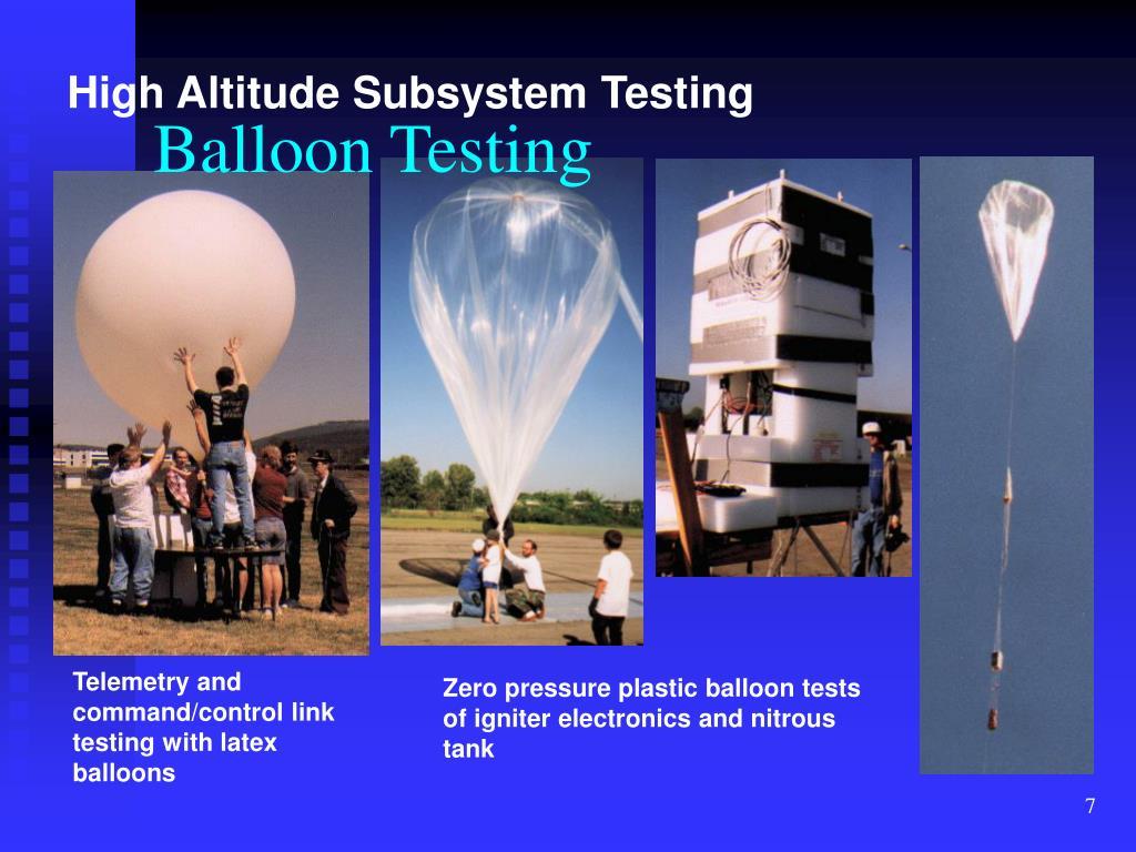 Balloon Testing