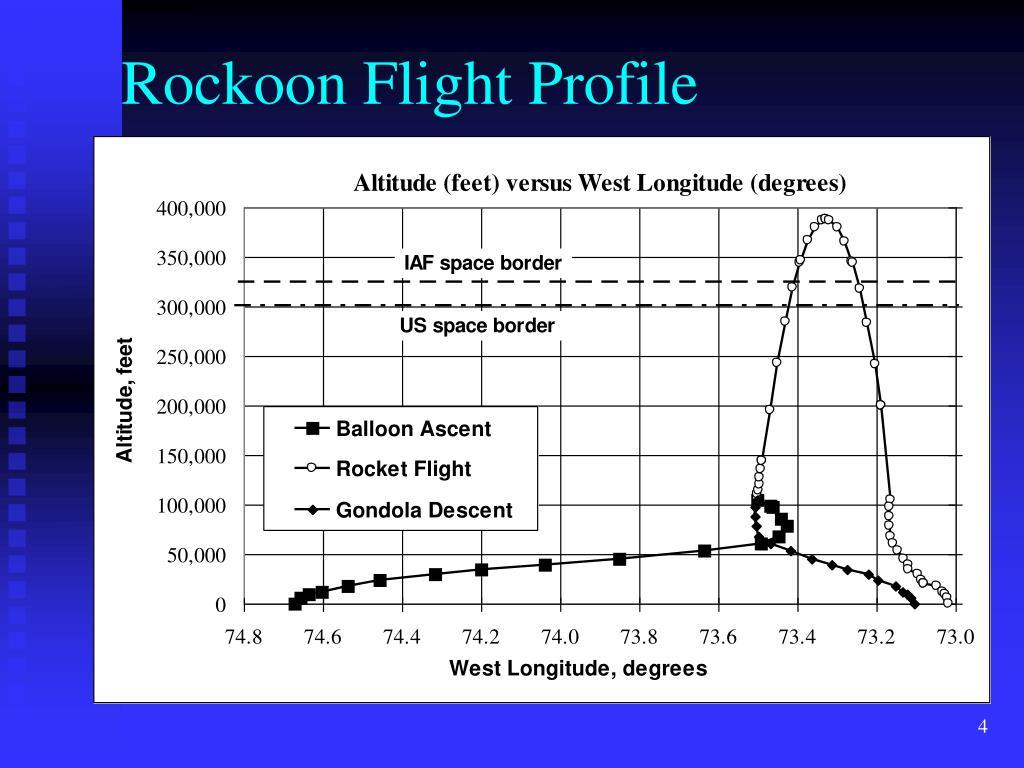 Rockoon Flight Profile