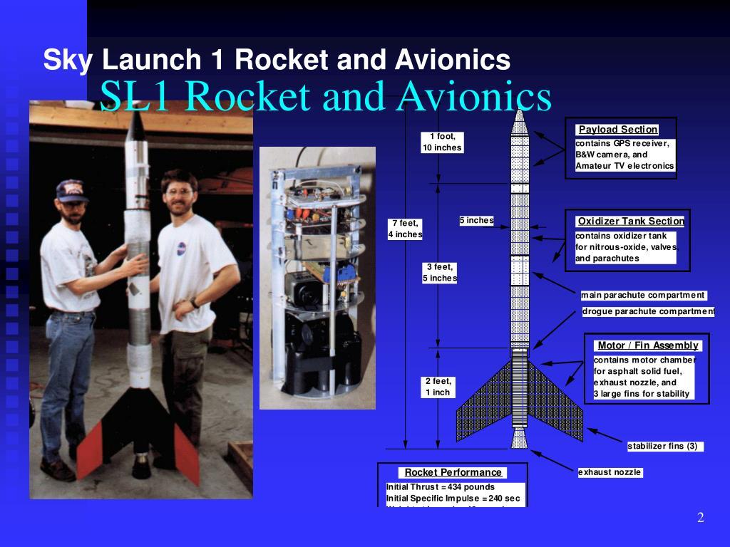 SL1 Rocket and Avionics
