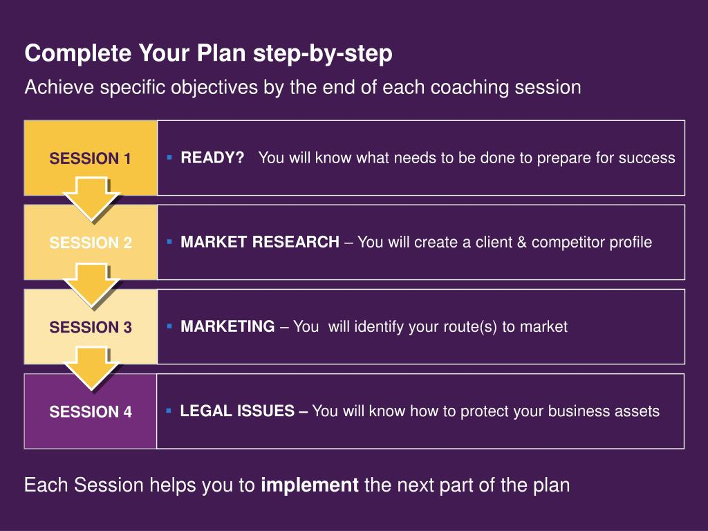 Complete Your Plan step-by-step