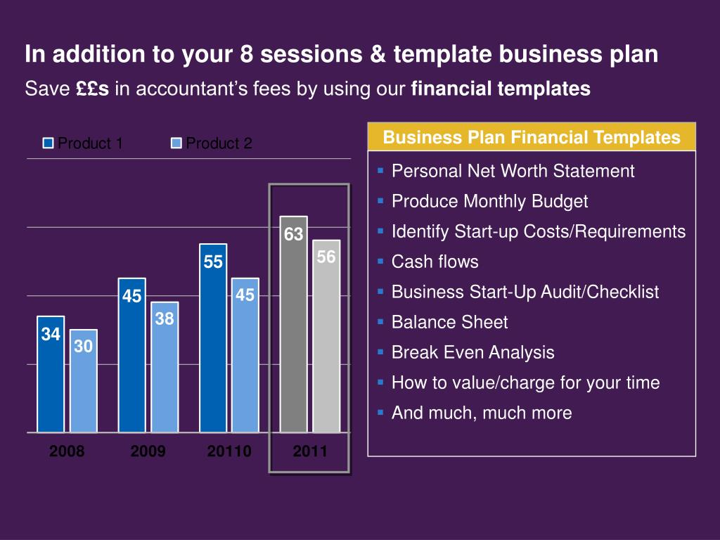 In addition to your 8 sessions & template business plan
