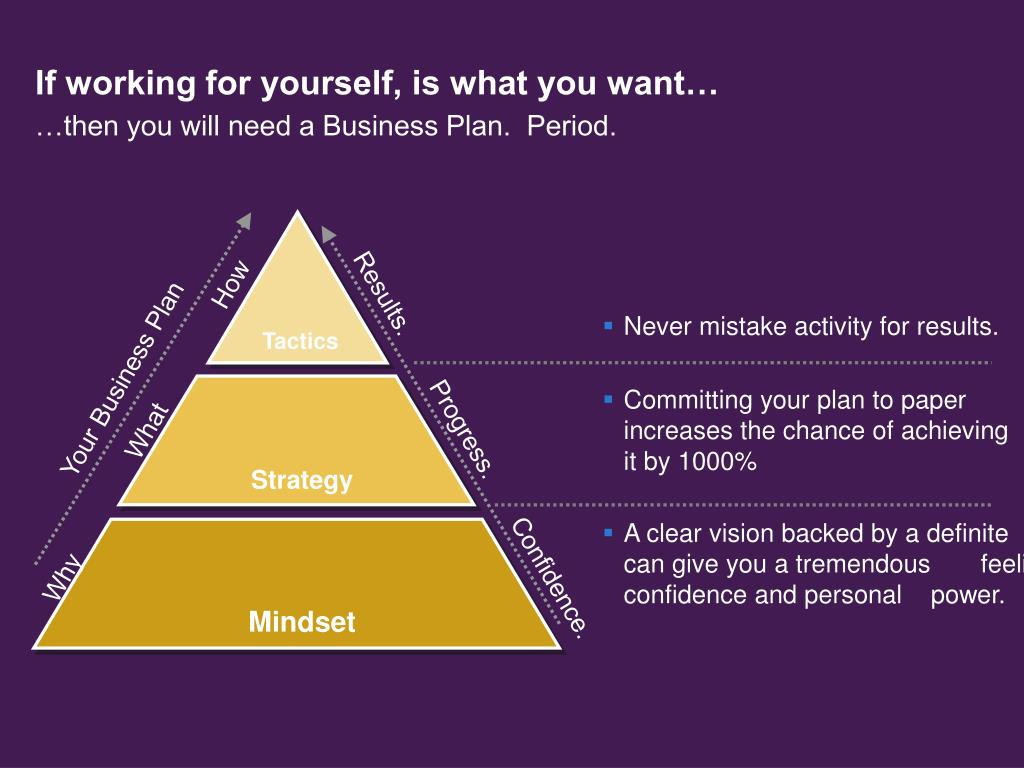 If working for yourself, is what you want…