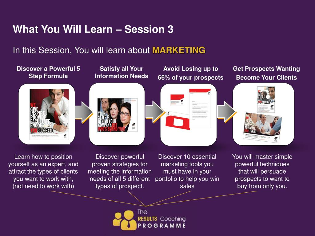 What You Will Learn – Session 3