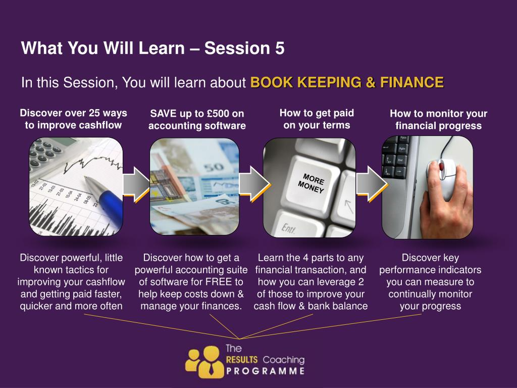 What You Will Learn – Session 5