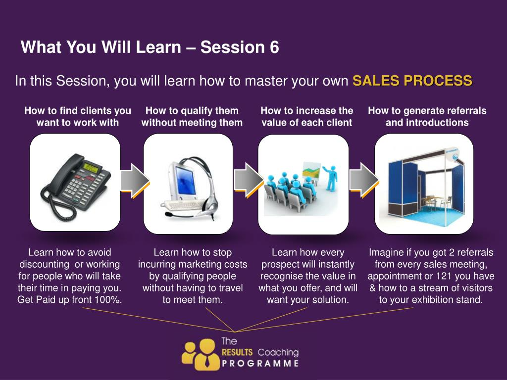 What You Will Learn – Session 6