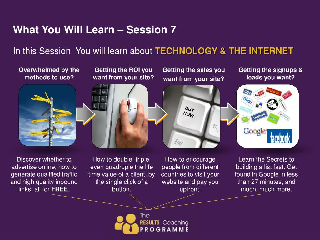 What You Will Learn – Session 7