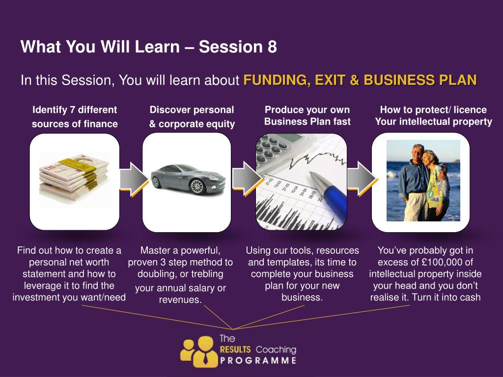 What You Will Learn – Session 8