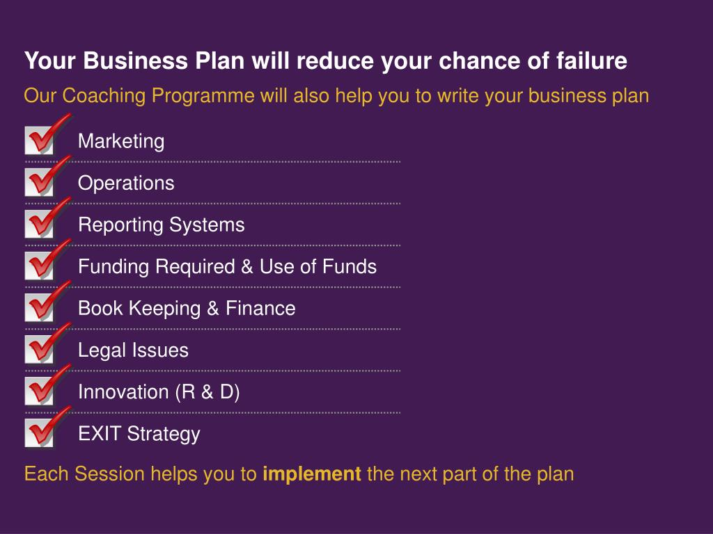Your Business Plan will reduce your chance of failure