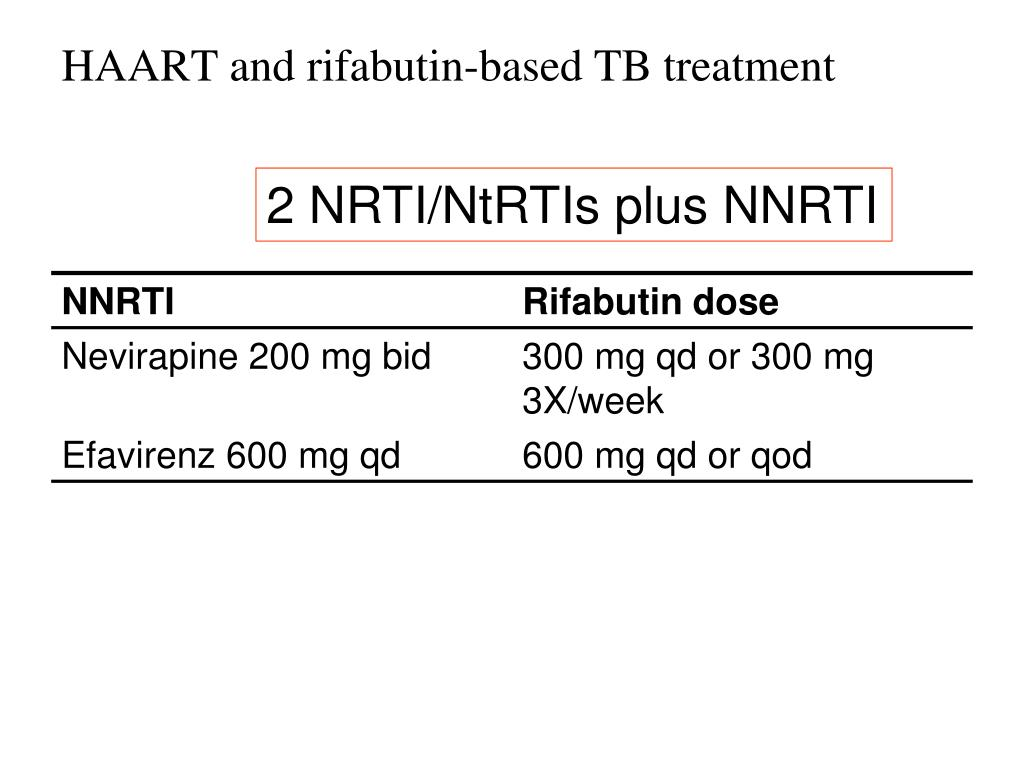 HAART and rifabutin-based TB treatment
