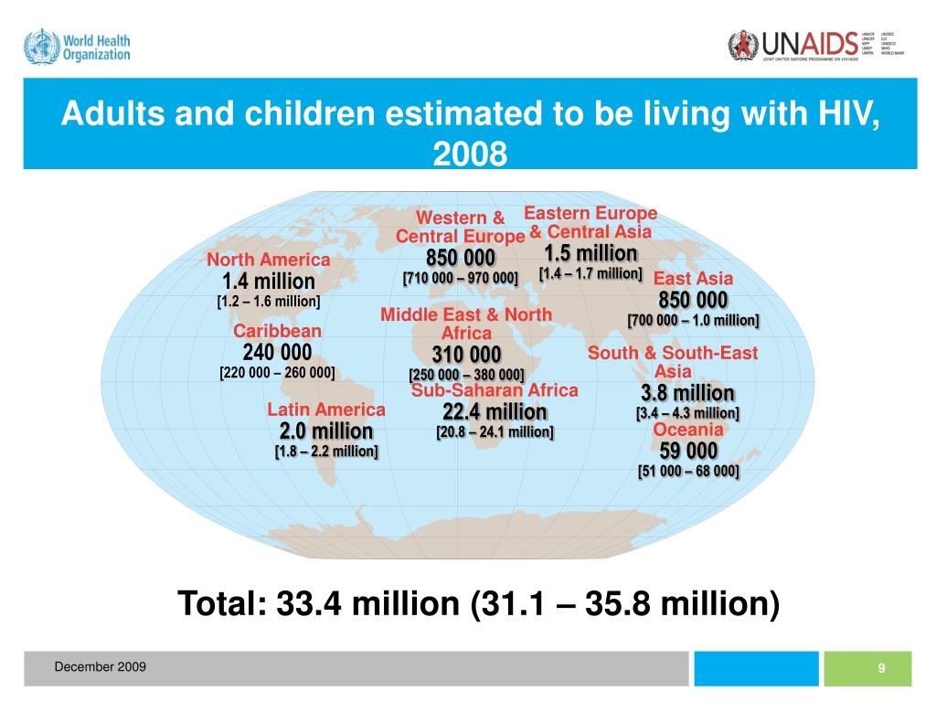 Adults and children estimated to be living with HIV, 2008