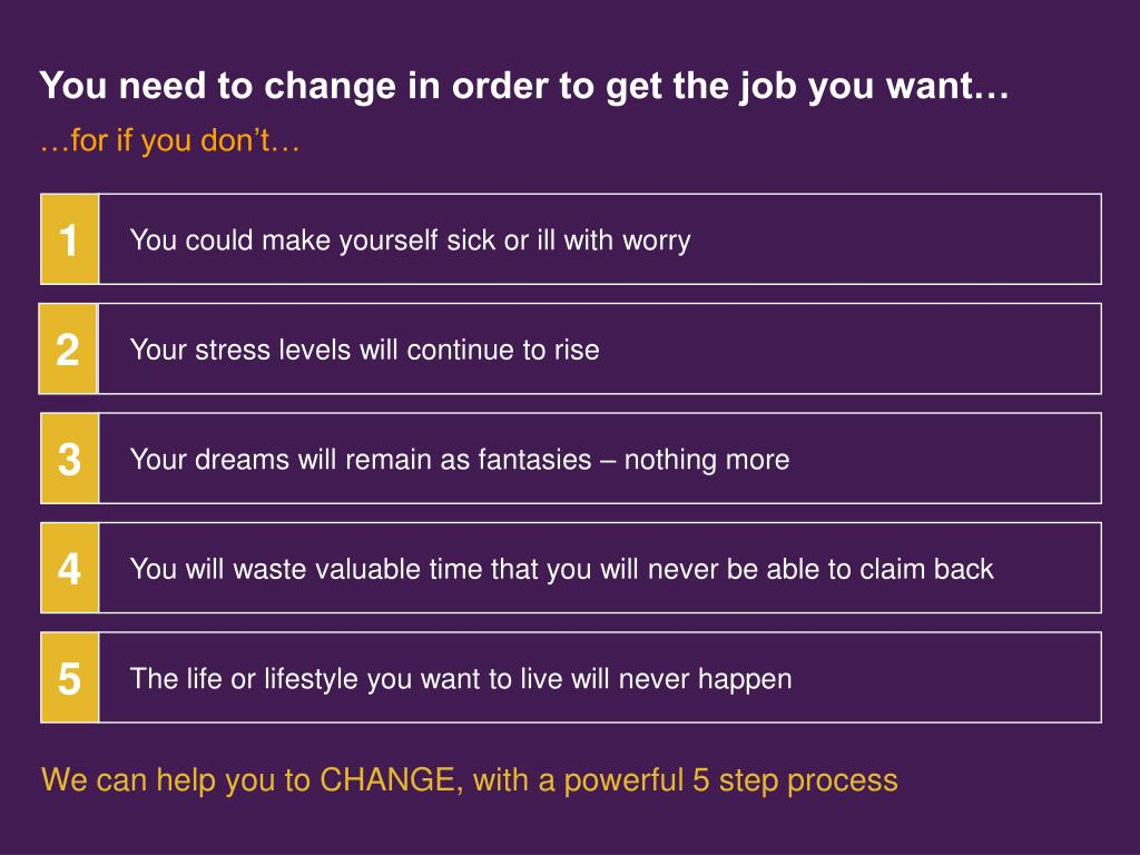 You need to change in order to get the job you want…