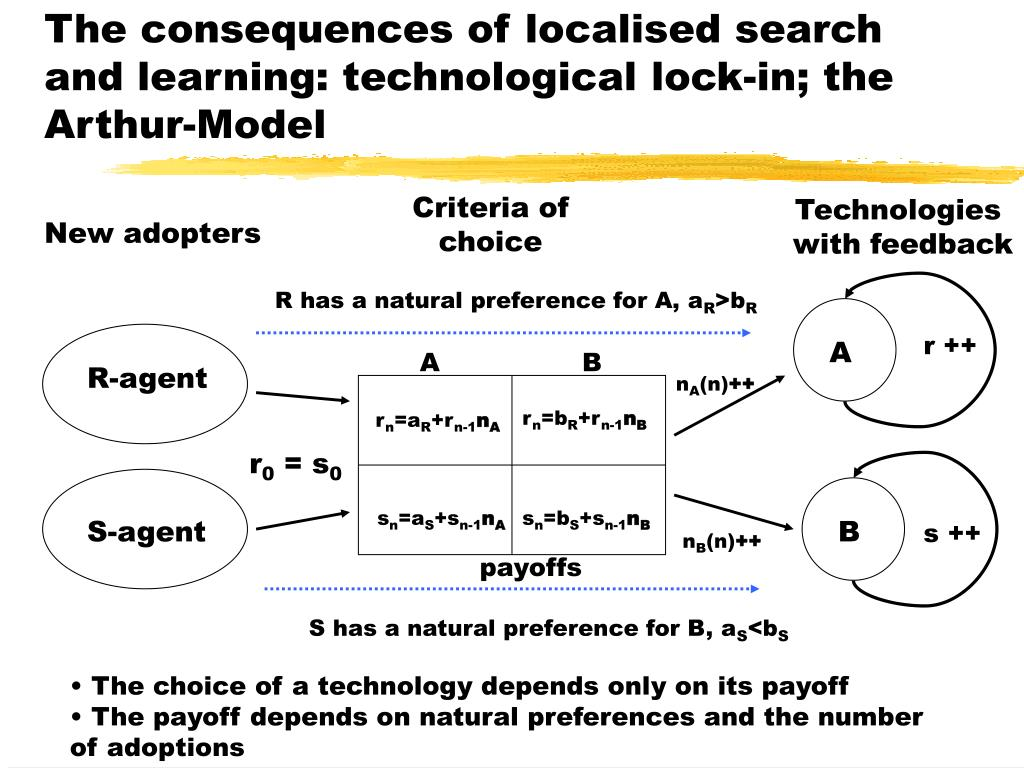 The consequences of localised search and learning: technological lock-in; the Arthur-Model