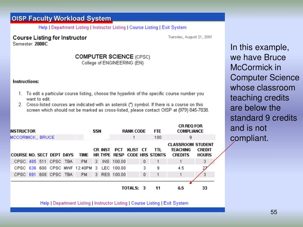 In this example, we have Bruce McCormick in Computer Science whose classroom teaching credits are below the standard 9 credits and is not compliant.