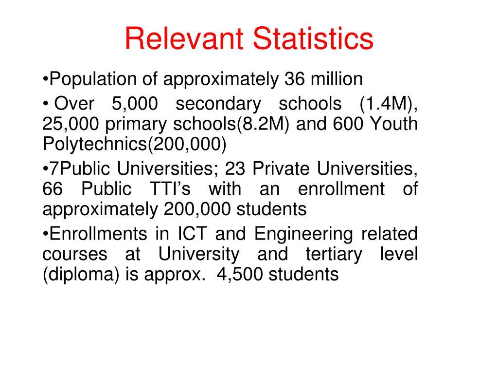Relevant Statistics