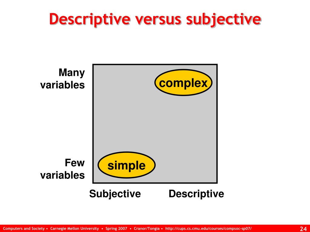 Descriptive versus subjective
