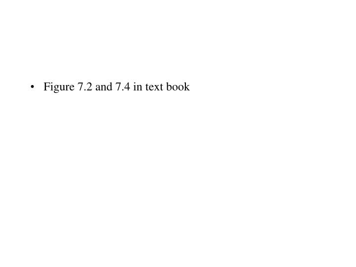Figure 7.2 and 7.4 in text book