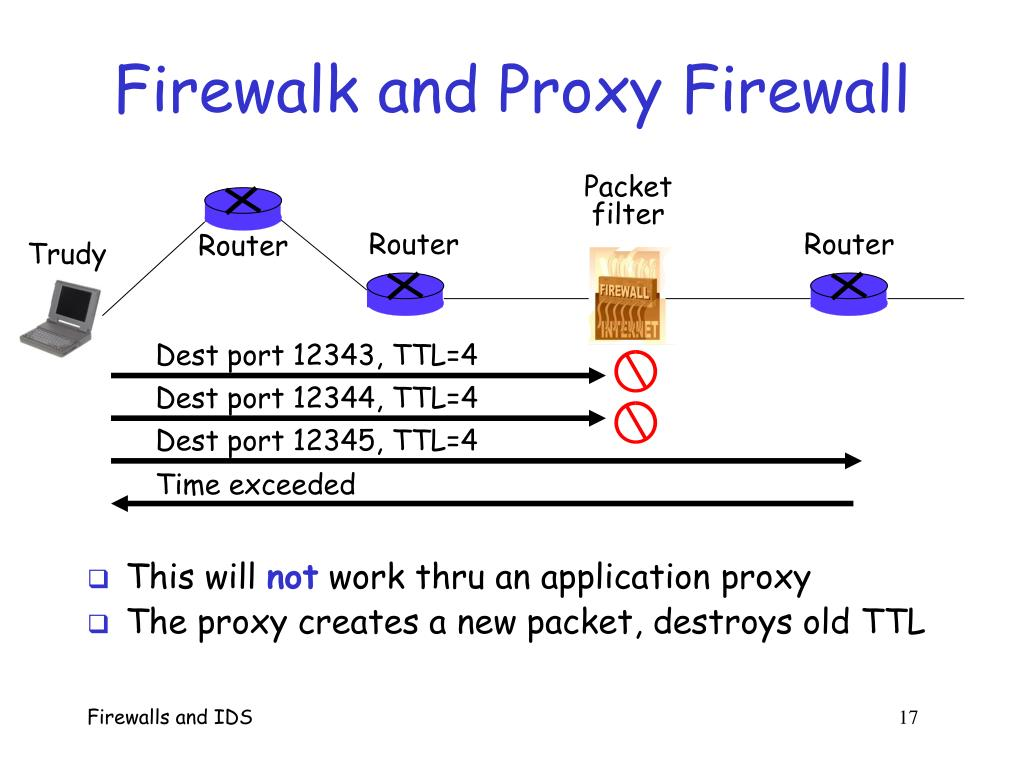 Firewalk and Proxy Firewall